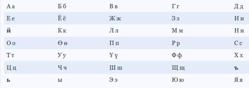 Mongolian Cyrillic